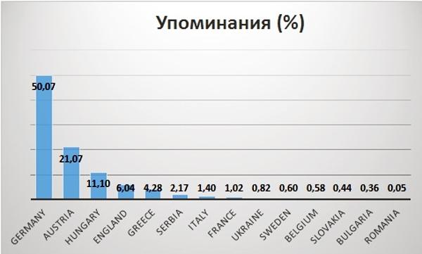 Statistics1