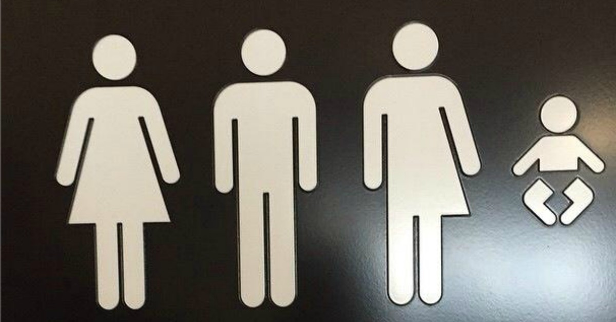 Gender Studien
